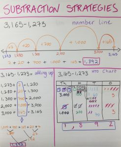 subtraction-strategies