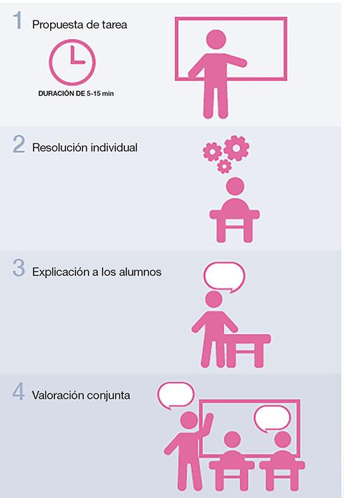 info-number-talks